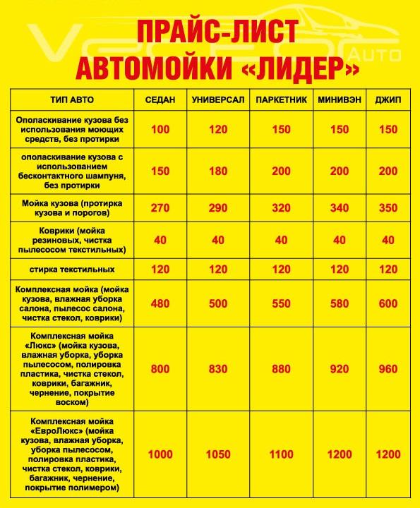 Услуги и цена на работы автомойки доска объявлений россии куплю